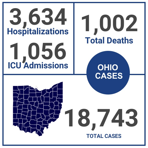 foto de Ohio Events Impacted by Coronavirus